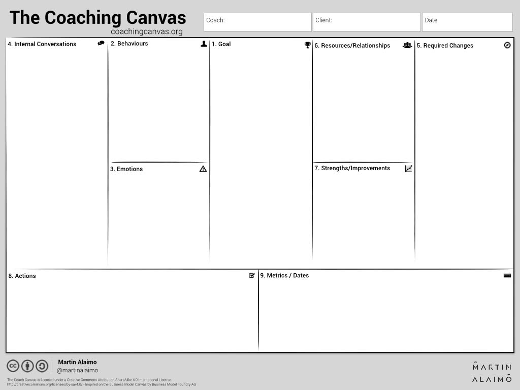 Coaching Canvas
